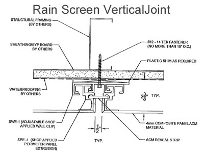 Resources - Ventilated Awnings